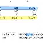 Handige formule om een kolom-veld te tonen dat hoort bij een hoogste waarde over een bepaalde rij